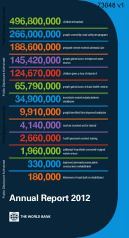 The World Bank Annual Report 2012 Volume 1 Main Report